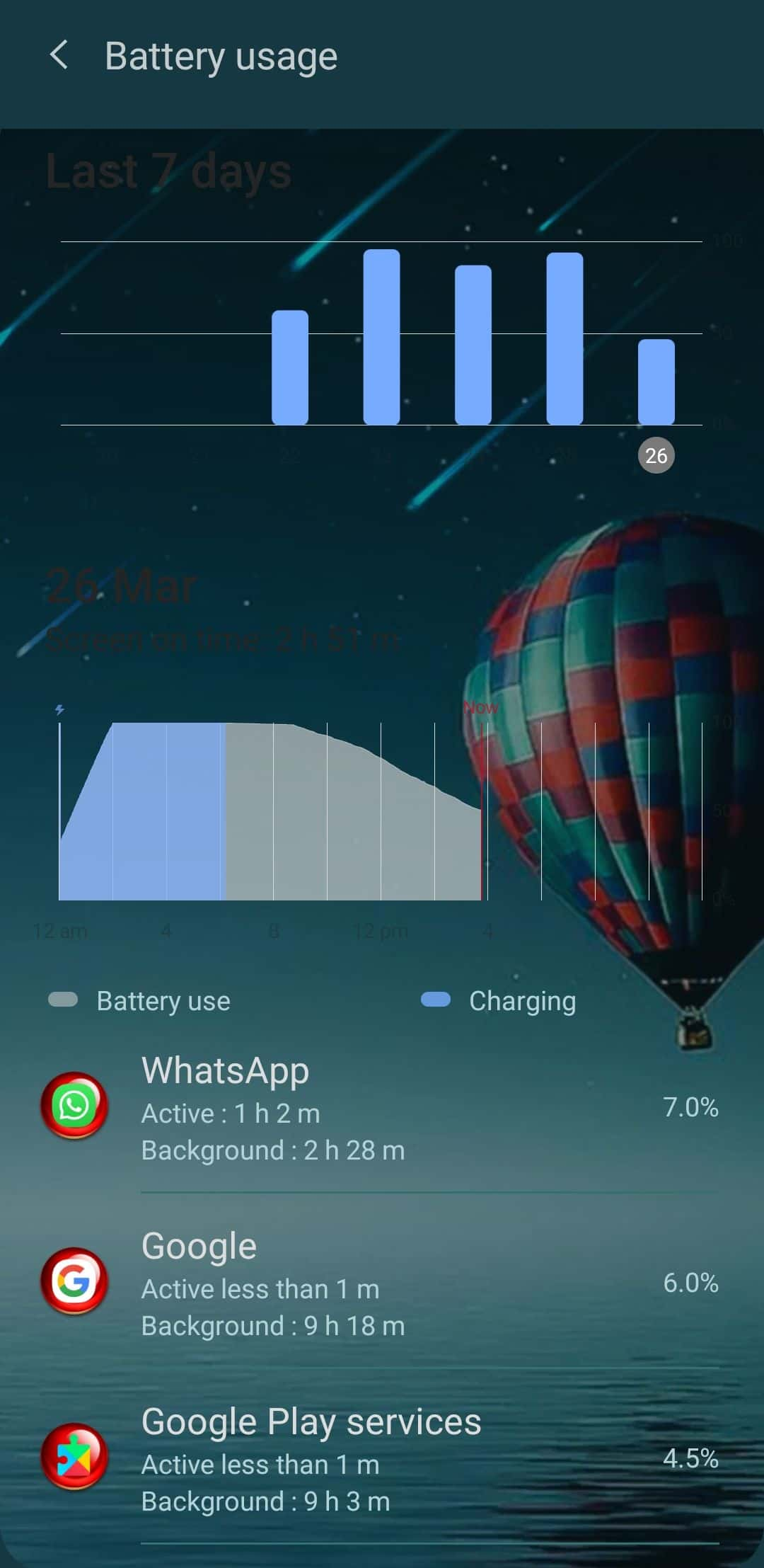 close background apps on android